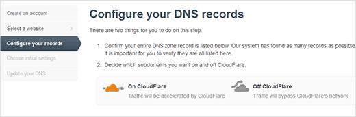 configurer-dns-cloudflare