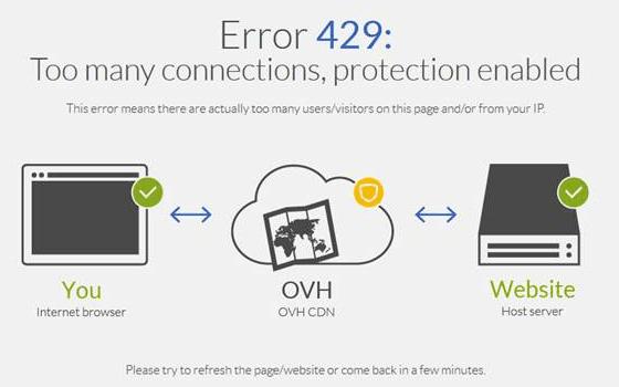 réparer l'erreur WordPress 429 trop de requêtes