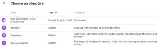 choisir un objectif google optimize